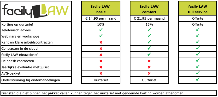 servicepakketten facily LAW
