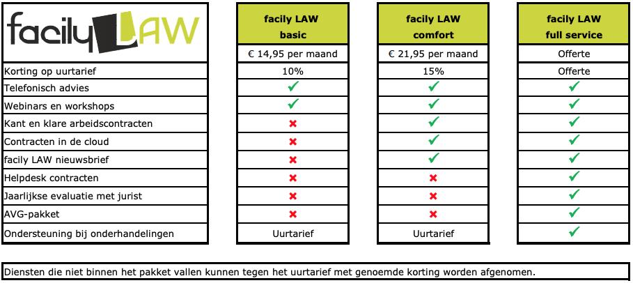 servicepakketten facily LAW